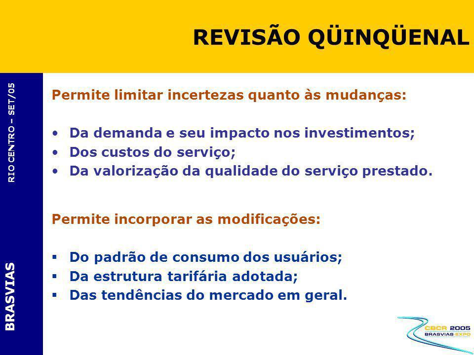 BRASVIAS RIO CENTRO – SET/05 Permite limitar incertezas quanto às mudanças: Da demanda e seu impacto nos investimentos; Dos custos do serviço; Da valo