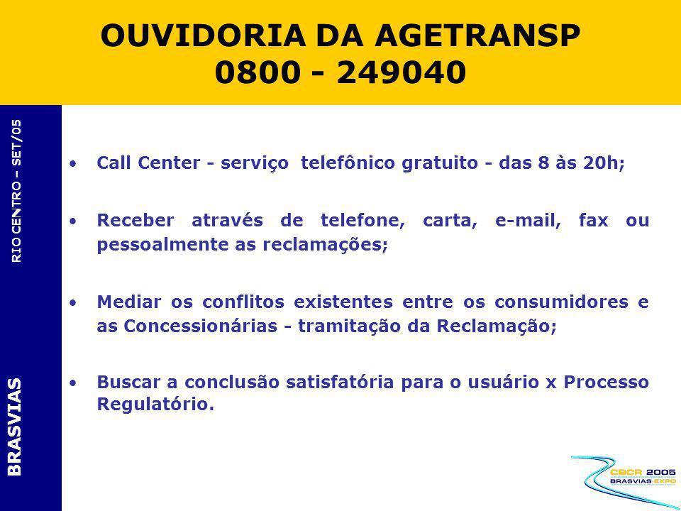 BRASVIAS RIO CENTRO – SET/05 Call Center - serviço telefônico gratuito - das 8 às 20h; Receber através de telefone, carta, e-mail, fax ou pessoalmente