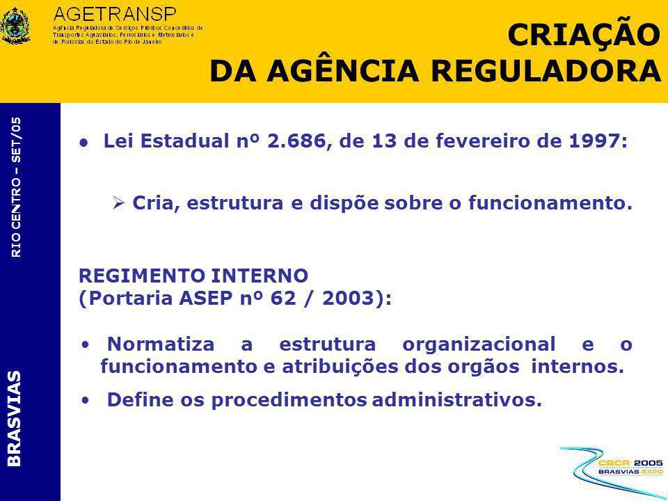 BRASVIAS RIO CENTRO – SET/05 CRIAÇÃO DA AGÊNCIA REGULADORA Lei Estadual nº 2.686, de 13 de fevereiro de 1997: Cria, estrutura e dispõe sobre o funcion