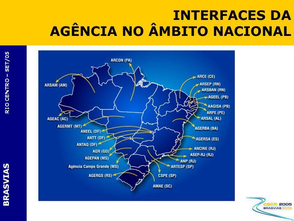 BRASVIAS RIO CENTRO – SET/05 INTERFACES DA AGÊNCIA NO ÂMBITO NACIONAL