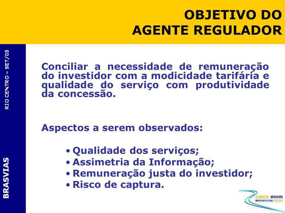 BRASVIAS RIO CENTRO – SET/05 Conciliar a necessidade de remuneração do investidor com a modicidade tarifária e qualidade do serviço com produtividade