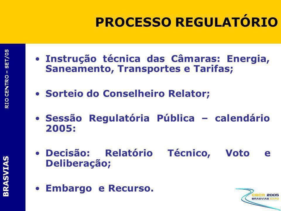 BRASVIAS RIO CENTRO – SET/05 Instrução técnica das Câmaras: Energia, Saneamento, Transportes e Tarifas; Sorteio do Conselheiro Relator; Sessão Regulat