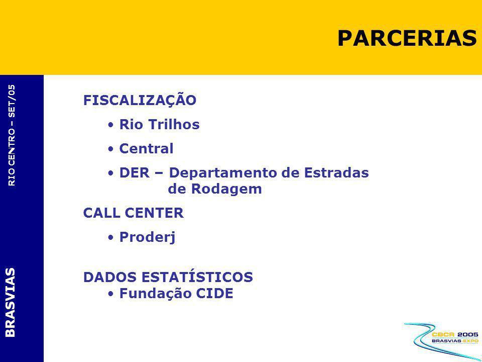 BRASVIAS RIO CENTRO – SET/05 PARCERIAS FISCALIZAÇÃO Rio Trilhos Central DER – Departamento de Estradas de Rodagem CALL CENTER Proderj DADOS ESTATÍSTIC