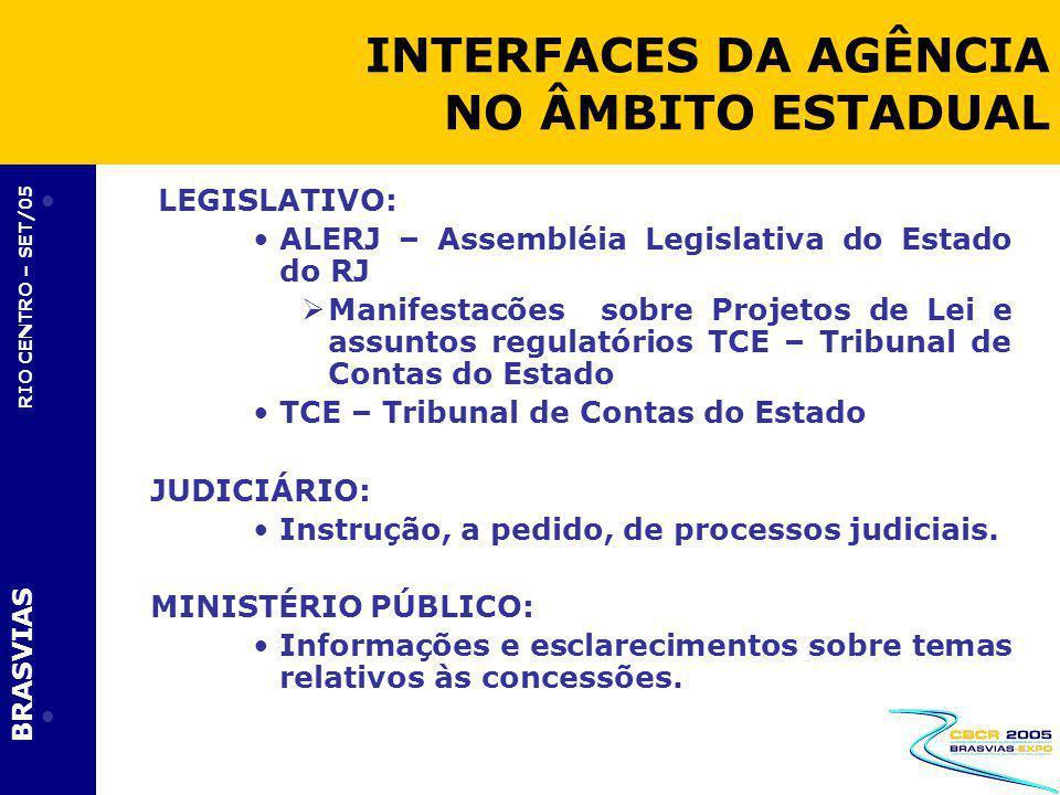 BRASVIAS RIO CENTRO – SET/05 LEGISLATIVO: ALERJ – Assembléia Legislativa do Estado do RJ Manifestacões sobre Projetos de Lei e assuntos regulatórios T
