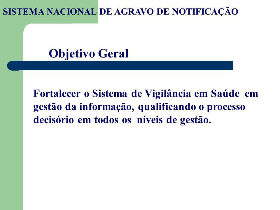 USO DO SISTEMA DE INFORMAÇÃO Sistemas de Informação Unidade de Saúde Laboratório Rede Privada Sistema de Informação