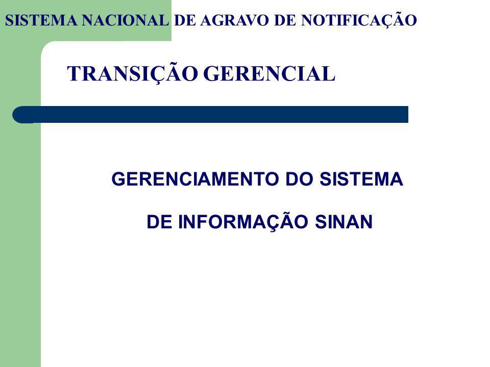 GERENCIAMENTO DO SISTEMA DE INFORMAÇÃO SINAN TRANSIÇÃO GERENCIAL SISTEMA NACIONAL DE AGRAVO DE NOTIFICAÇÃO