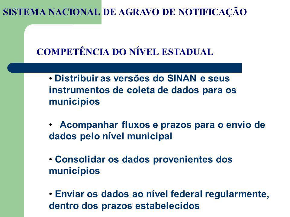 COMPETÊNCIA DO NÍVEL ESTADUAL Distribuir as versões do SINAN e seus instrumentos de coleta de dados para os municípios Acompanhar fluxos e prazos para