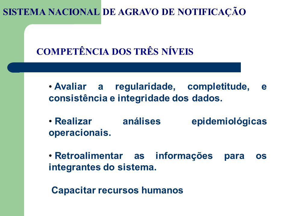COMPETÊNCIA DOS TRÊS NÍVEIS Avaliar a regularidade, completitude, e consistência e integridade dos dados. Realizar análises epidemiológicas operaciona