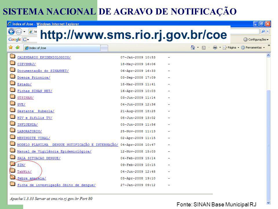 SISTEMA NACIONAL DE AGRAVO DE NOTIFICAÇÃO Fonte: SINAN Base Municipal RJ http://www.sms.rio.rj.gov.br/coe
