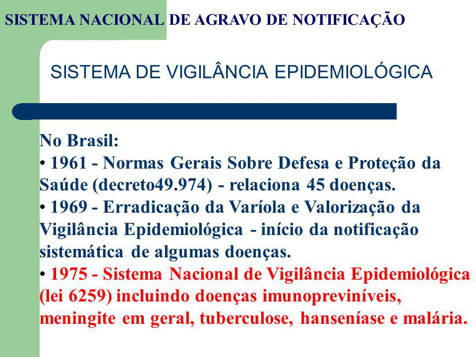 No Brasil: 1961 - Normas Gerais Sobre Defesa e Proteção da Saúde (decreto49.974) - relaciona 45 doenças. 1969 - Erradicação da Varíola e Valorização d