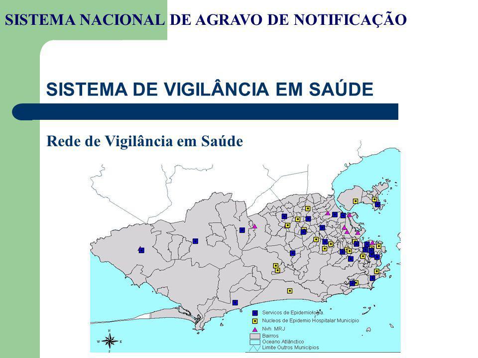 Rede de Vigilância em Saúde SISTEMA DE VIGILÂNCIA EM SAÚDE SISTEMA NACIONAL DE AGRAVO DE NOTIFICAÇÃO
