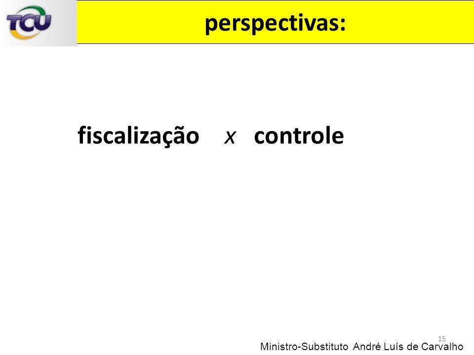 perspectivas: 15 Ministro-Substituto André Luís de Carvalho fiscalização x controle