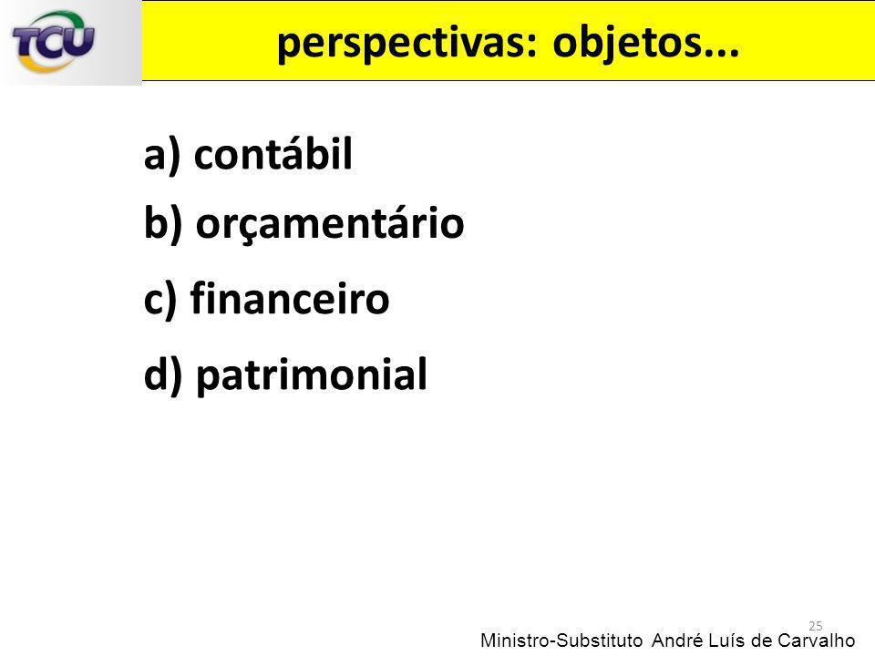 perspectivas: objetos... 25 Ministro-Substituto André Luís de Carvalho a) contábil b) orçamentário c) financeiro d) patrimonial
