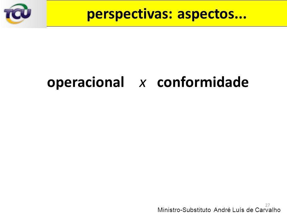 perspectivas: aspectos... 27 Ministro-Substituto André Luís de Carvalho operacional x conformidade