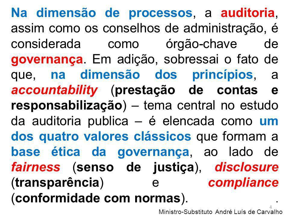 Ministro-Substituto André Luís de Carvalho 4 Na dimensão de processos, a auditoria, assim como os conselhos de administração, é considerada como órgão