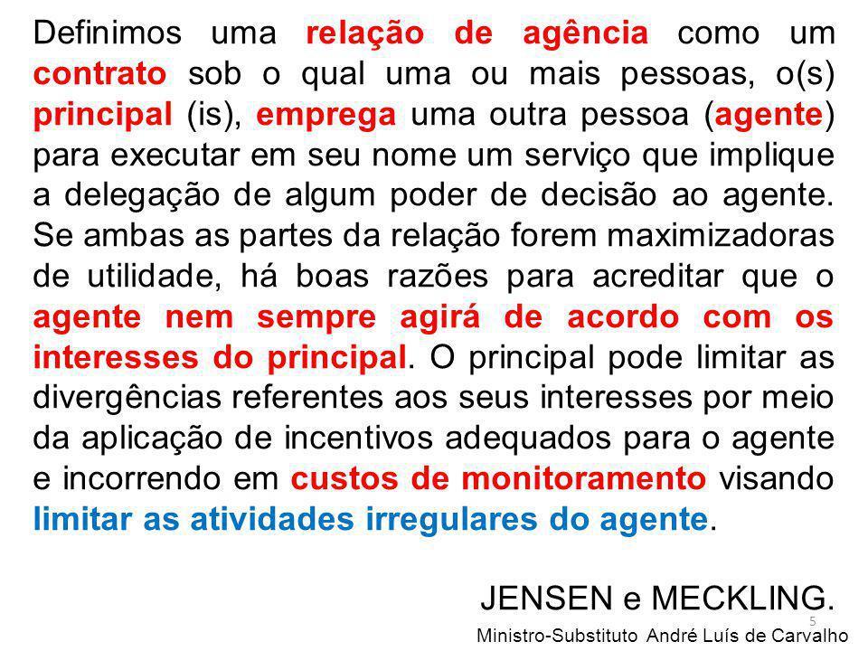 Ministro-Substituto André Luís de Carvalho 5 Definimos uma relação de agência como um contrato sob o qual uma ou mais pessoas, o(s) principal (is), em