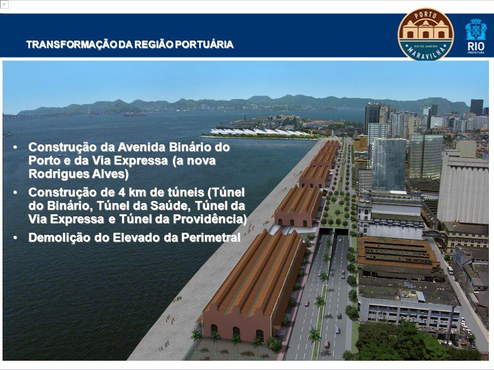 TRANSFORMAÇÃO DA REGIÃO PORTUÁRIA Construção da Avenida Binário do Porto e da Via Expressa (a nova Rodrigues Alves)Construção da Avenida Binário do Po