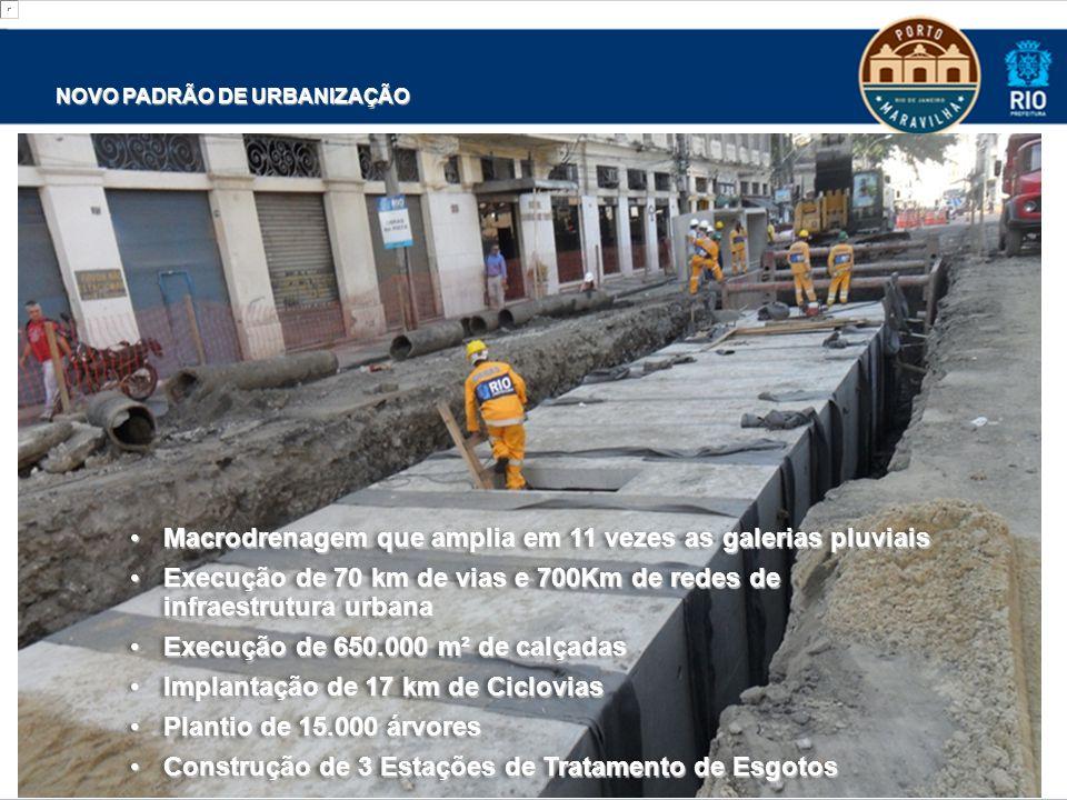 AVENIDA BINÁRIO DO PORTO 3,5 Km de extensão, com dois túneis (Saúde e Binário)3,5 Km de extensão, com dois túneis (Saúde e Binário) -Paralela à Av.