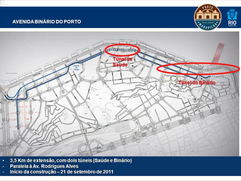 AVENIDA BINÁRIO DO PORTO 3,5 Km de extensão, com dois túneis (Saúde e Binário)3,5 Km de extensão, com dois túneis (Saúde e Binário) -Paralela à Av. Ro