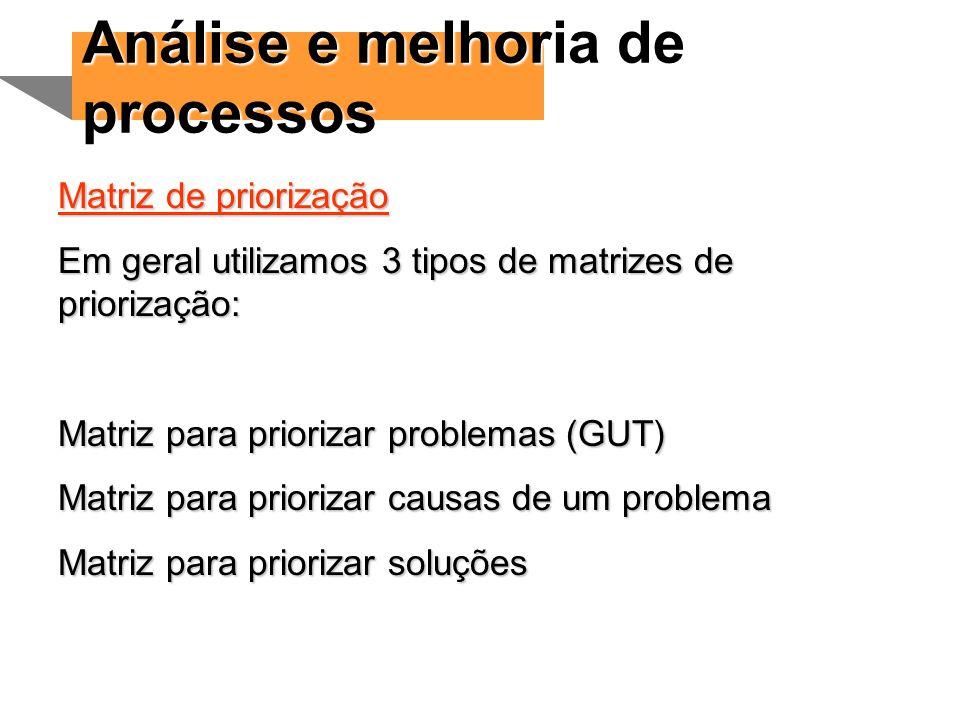 Análise e melhoria de processos Matriz de priorização Em geral utilizamos 3 tipos de matrizes de priorização: Matriz para priorizar problemas (GUT) Ma