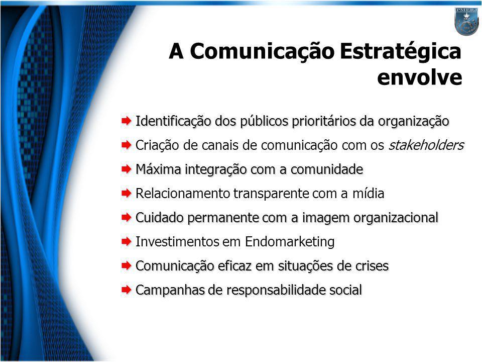 O PROCESSO DE MUDANÇA EM UMA EMPRESA REQUER COMUNICAÇÃO TOTAL PÚBLICO INTERNO PÚBLICO EXTERNO ENDOMARKETING COMUNICAÇÃO CORPORATIVA COMUNICAÇÃO ESTRATÉGICA