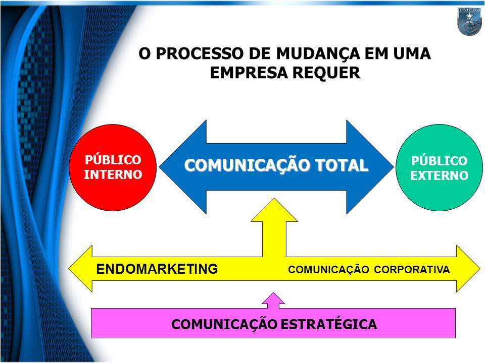 Blog& Redes Sociais