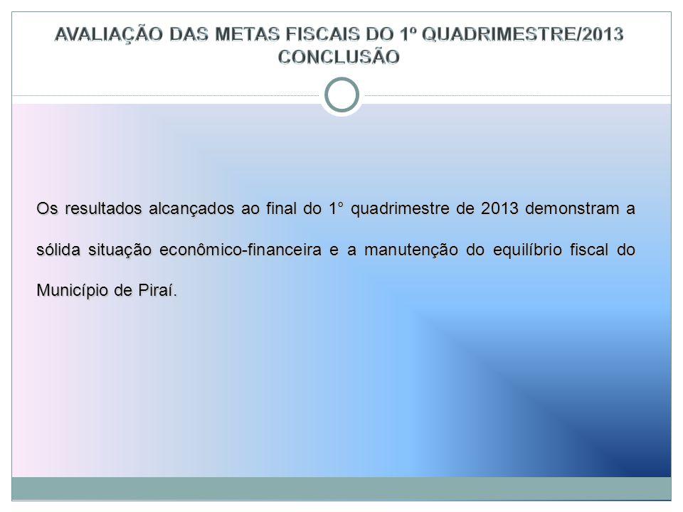 Os resultados alcançados ao final do 1° quadrimestre de 2013 demonstram a sólida situação econômico-financeira e a manutenção do equilíbrio fiscal do