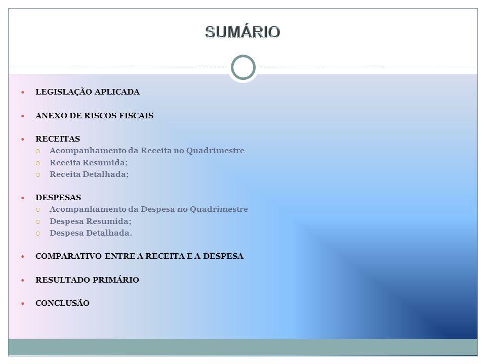 LEGISLAÇÃO APLICADA ANEXO DE RISCOS FISCAIS RECEITAS Acompanhamento da Receita no Quadrimestre Receita Resumida; Receita Detalhada; DESPESAS Acompanha
