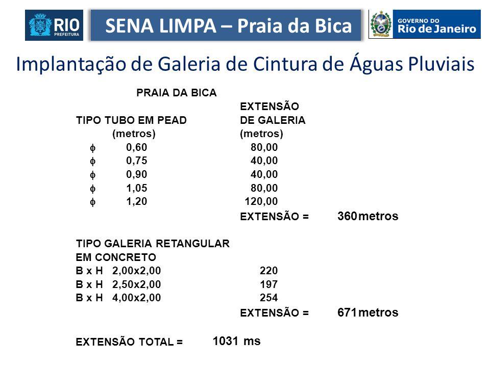Implantação de Galeria de Cintura de Águas Pluviais PRAIA DA BICA EXTENSÃO TIPO TUBO EM PEADDE GALERIA (metros) 0,6080,00 0,7540,00 0,9040,00 1,0580,0