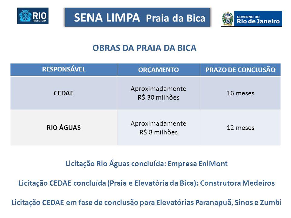 RESPONSÁVEL ORÇAMENTOPRAZO DE CONCLUSÃO CEDAE Aproximadamente R$ 30 milhões 16 meses RIO ÁGUAS Aproximadamente R$ 8 milhões 12 meses OBRAS DA PRAIA DA