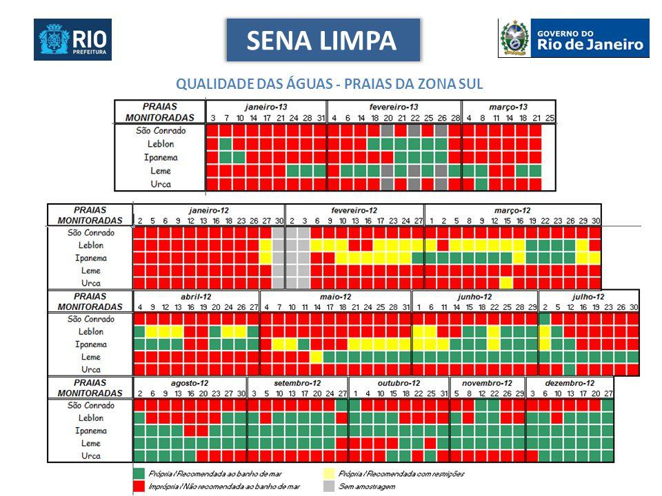 RESPONSÁVEL ORÇAMENTOPRAZO DE CONCLUSÃO CEDAE Aproximadamente R$ 30 milhões 16 meses RIO ÁGUAS Aproximadamente R$ 8 milhões 12 meses OBRAS DA PRAIA DA BICA Licitação Rio Águas concluída: Empresa EniMont Licitação CEDAE concluída (Praia e Elevatória da Bica): Construtora Medeiros Licitação CEDAE em fase de conclusão para Elevatórias Paranapuã, Sinos e Zumbi SENA LIMPA Praia da Bica
