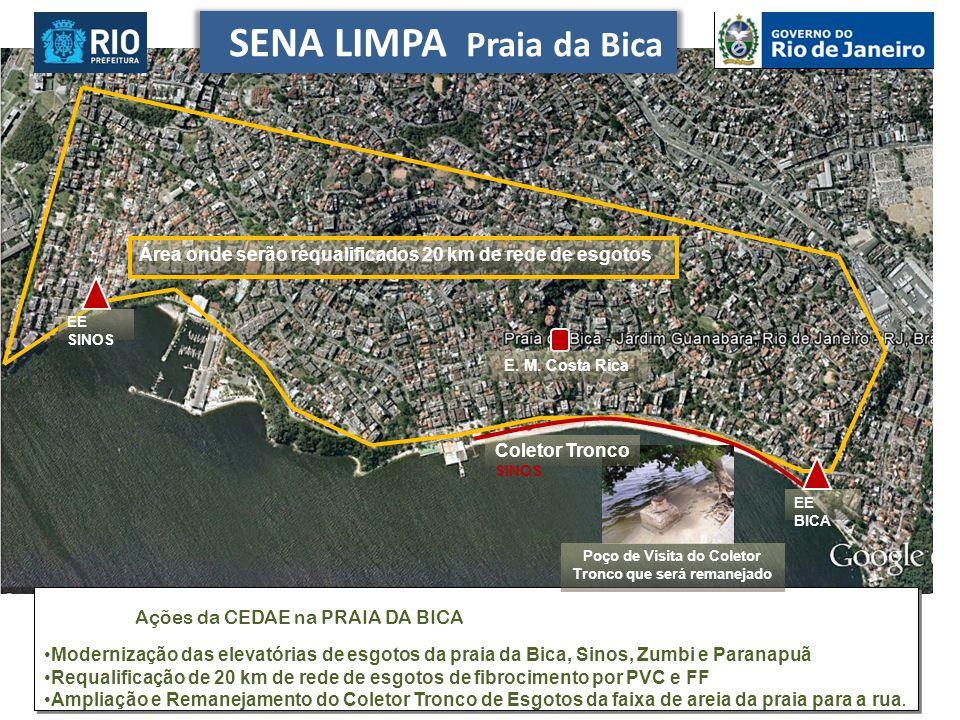 Praia da Bica – Ilha do Governador Ações da CEDAE na PRAIA DA BICA Modernização das elevatórias de esgotos da praia da Bica, Sinos, Zumbi e Paranapuã