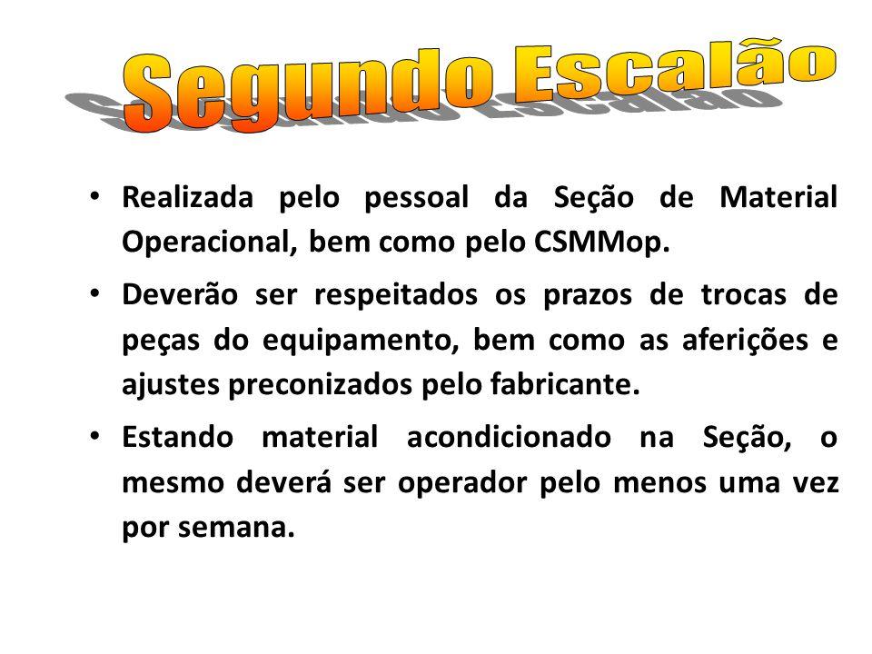 Realizada pelo pessoal da Seção de Material Operacional, bem como pelo CSMMop. Deverão ser respeitados os prazos de trocas de peças do equipamento, be