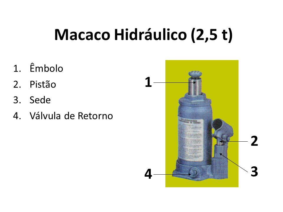 Macaco Hidráulico (2,5 t) 1.Êmbolo 2.Pistão 3.Sede 4.Válvula de Retorno 1 2 3 4