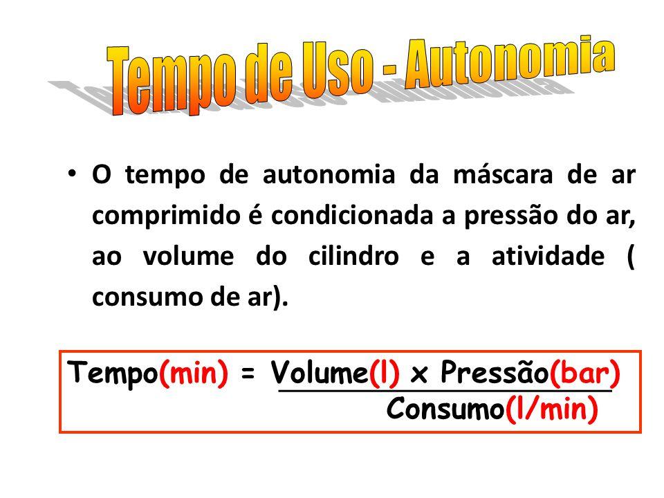 O tempo de autonomia da máscara de ar comprimido é condicionada a pressão do ar, ao volume do cilindro e a atividade ( consumo de ar). _______________