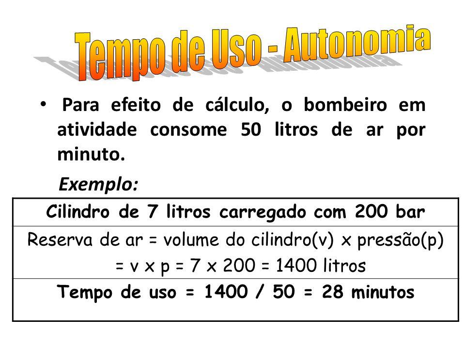 Para efeito de cálculo, o bombeiro em atividade consome 50 litros de ar por minuto. Exemplo: Cilindro de 7 litros carregado com 200 bar Reserva de ar