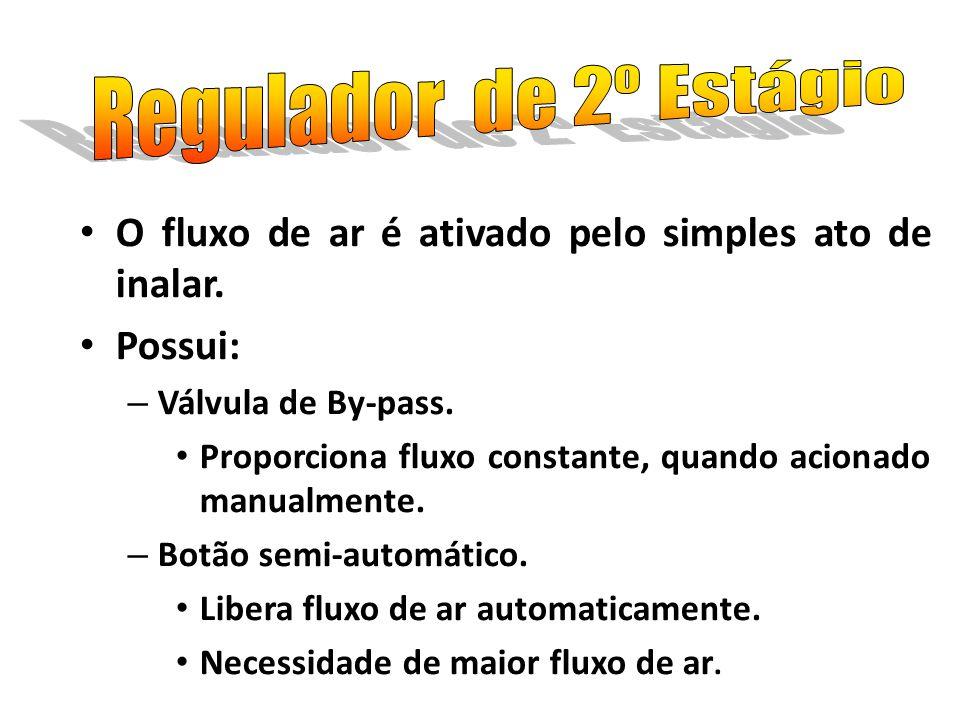 O fluxo de ar é ativado pelo simples ato de inalar. Possui: – Válvula de By-pass. Proporciona fluxo constante, quando acionado manualmente. – Botão se