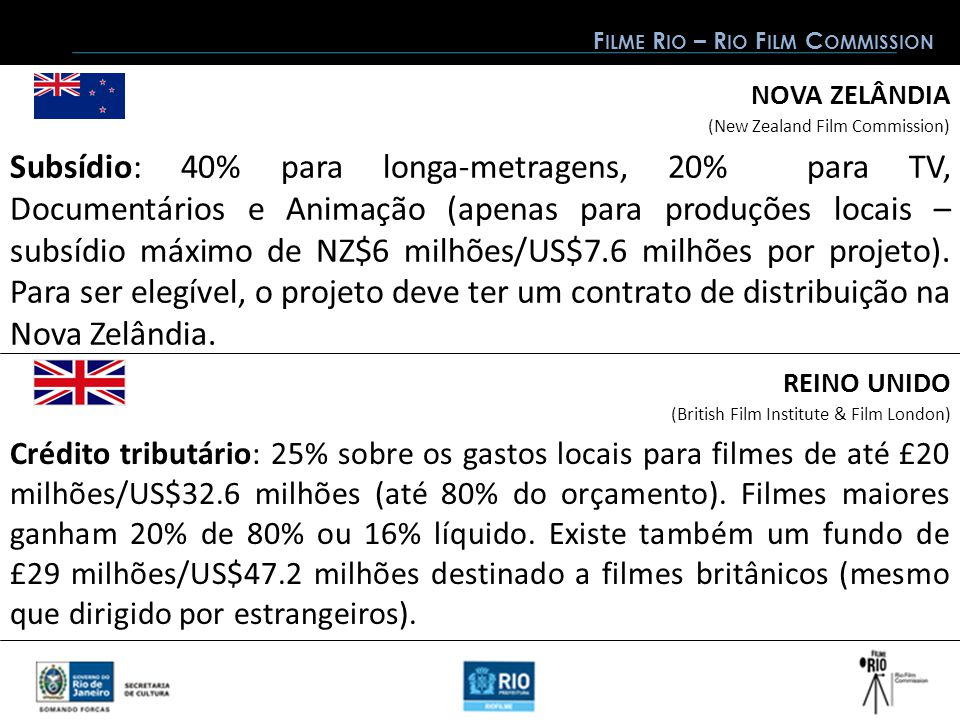 REINO UNIDO NOVA ZELÂNDIA (New Zealand Film Commission) (British Film Institute & Film London) F ILME R IO – R IO F ILM C OMMISSION Subsídio: 40% para