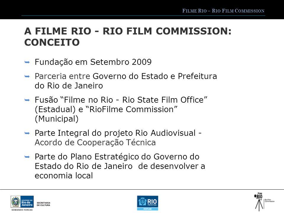 F ILME R IO – R IO F ILM C OMMISSION Fundação em Setembro 2009 Parceria entre Governo do Estado e Prefeitura do Rio de Janeiro Fusão Filme no Rio - Rio State Film Office (Estadual) e RioFilme Commission (Municipal) Parte Integral do projeto Rio Audiovisual - Acordo de Cooperação Técnica Parte do Plano Estratégico do Governo do Estado do Rio de Janeiro de desenvolver a economia local A FILME RIO - RIO FILM COMMISSION: CONCEITO