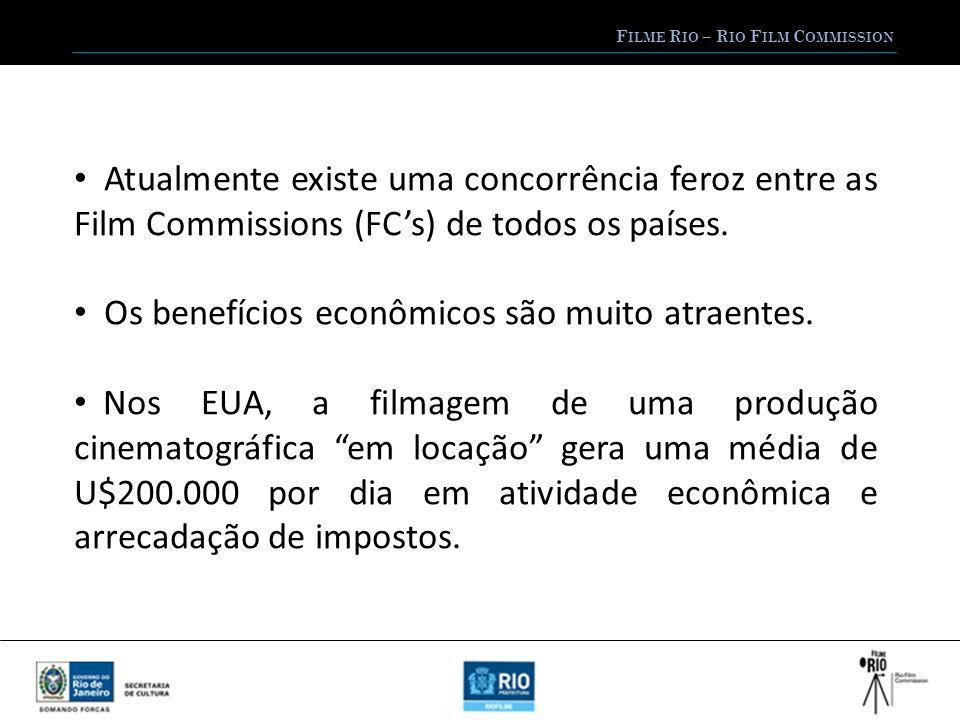 F ILME R IO – R IO F ILM C OMMISSION Atualmente existe uma concorrência feroz entre as Film Commissions (FCs) de todos os países.