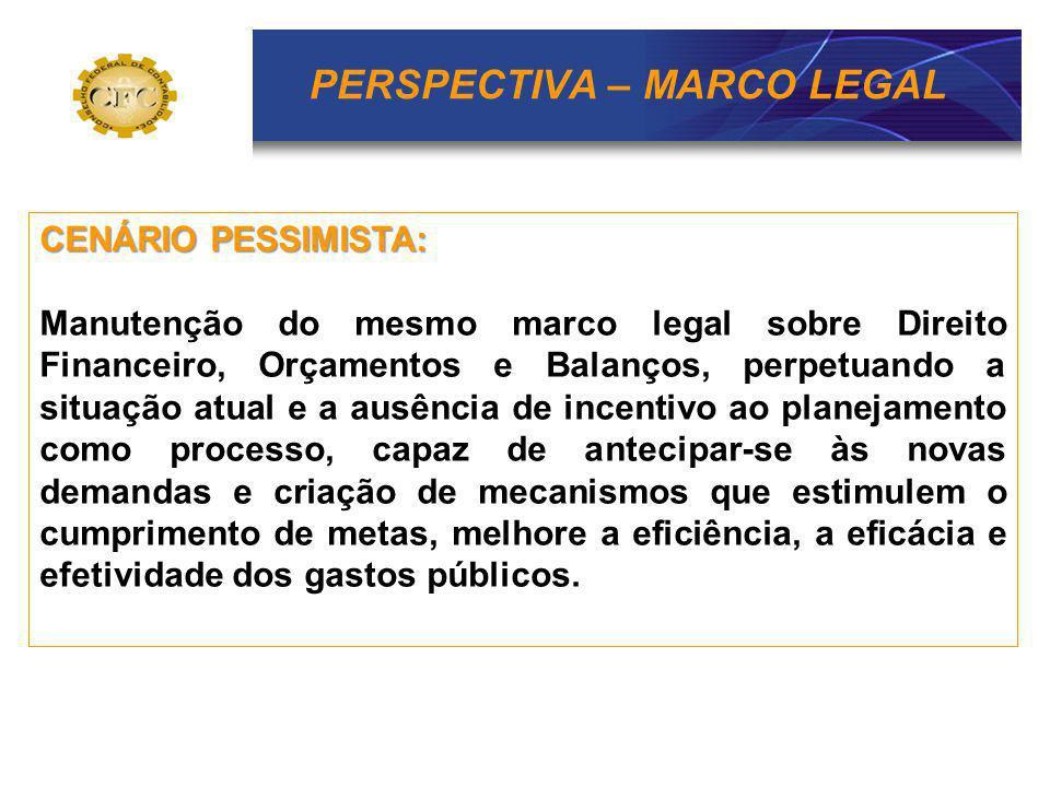 PERSPECTIVA – MARCO LEGAL CENÁRIO PESSIMISTA: Manutenção do mesmo marco legal sobre Direito Financeiro, Orçamentos e Balanços, perpetuando a situação