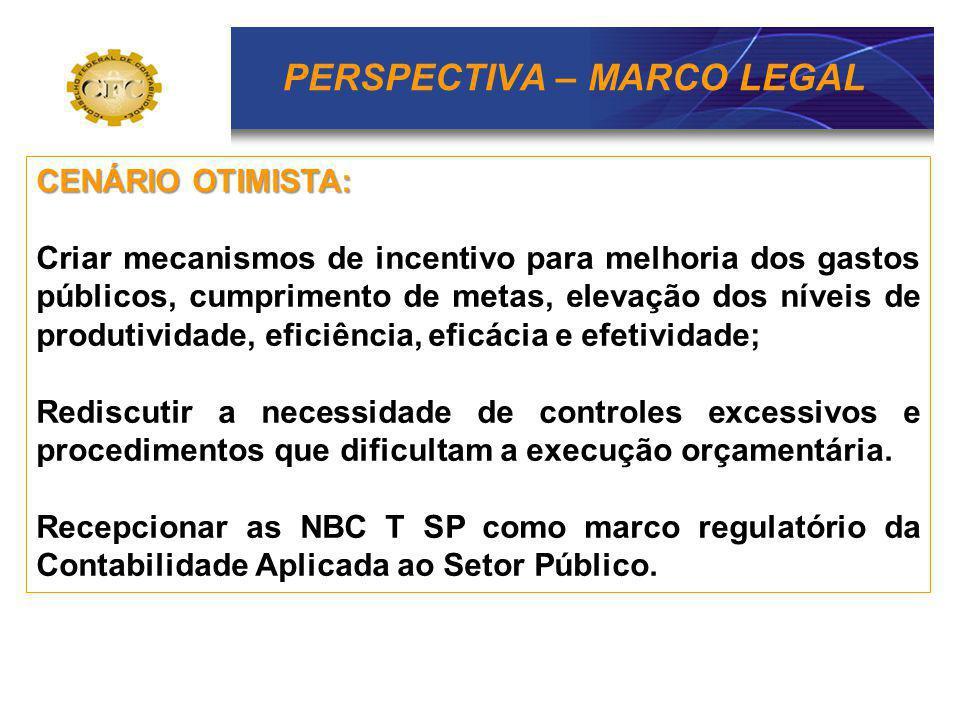 PERSPECTIVA – MARCO LEGAL CENÁRIO OTIMISTA: Criar mecanismos de incentivo para melhoria dos gastos públicos, cumprimento de metas, elevação dos níveis