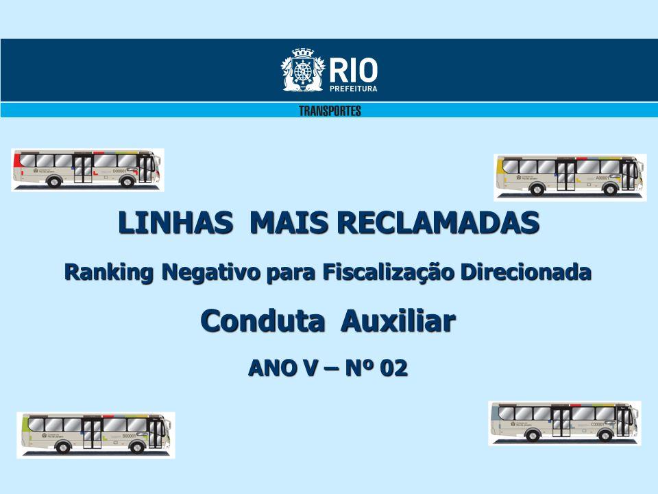 LINHAS MAIS RECLAMADAS Ranking Negativo para Fiscalização Direcionada Conduta Auxiliar ANO V – Nº 02