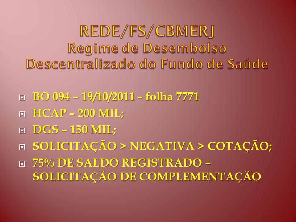 BO 094 – 19/10/2011 – folha 7771 BO 094 – 19/10/2011 – folha 7771 HCAP – 200 MIL; HCAP – 200 MIL; DGS – 150 MIL; DGS – 150 MIL; SOLICITAÇÃO > NEGATIVA > COTAÇÃO; SOLICITAÇÃO > NEGATIVA > COTAÇÃO; 75% DE SALDO REGISTRADO – SOLICITAÇÃO DE COMPLEMENTAÇÃO 75% DE SALDO REGISTRADO – SOLICITAÇÃO DE COMPLEMENTAÇÃO