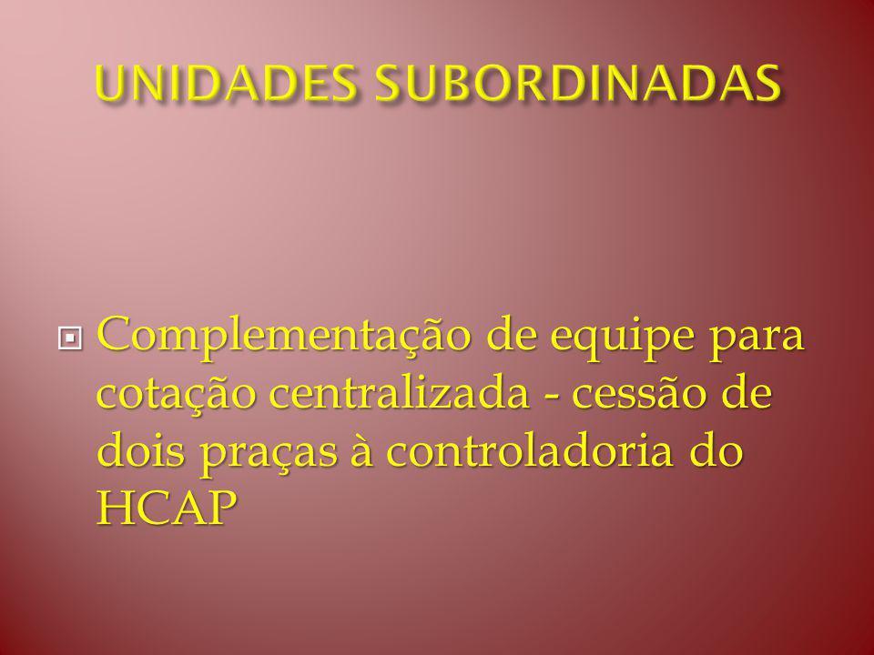 Complementação de equipe para cotação centralizada - cessão de dois praças à controladoria do HCAP Complementação de equipe para cotação centralizada - cessão de dois praças à controladoria do HCAP