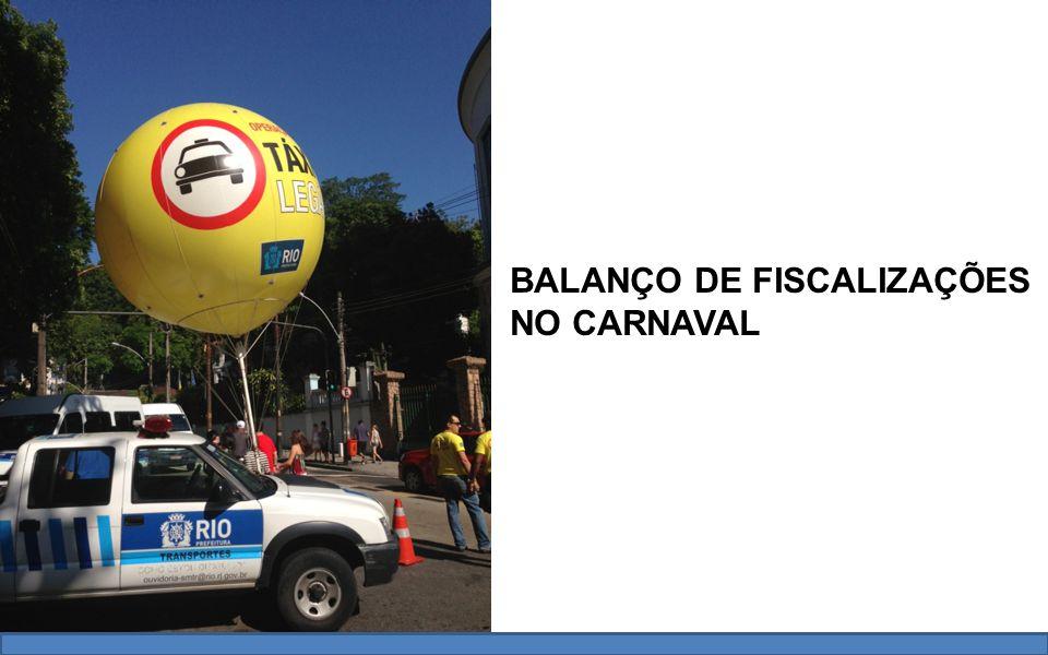 BALANÇO DE FISCALIZAÇÕES NO CARNAVAL