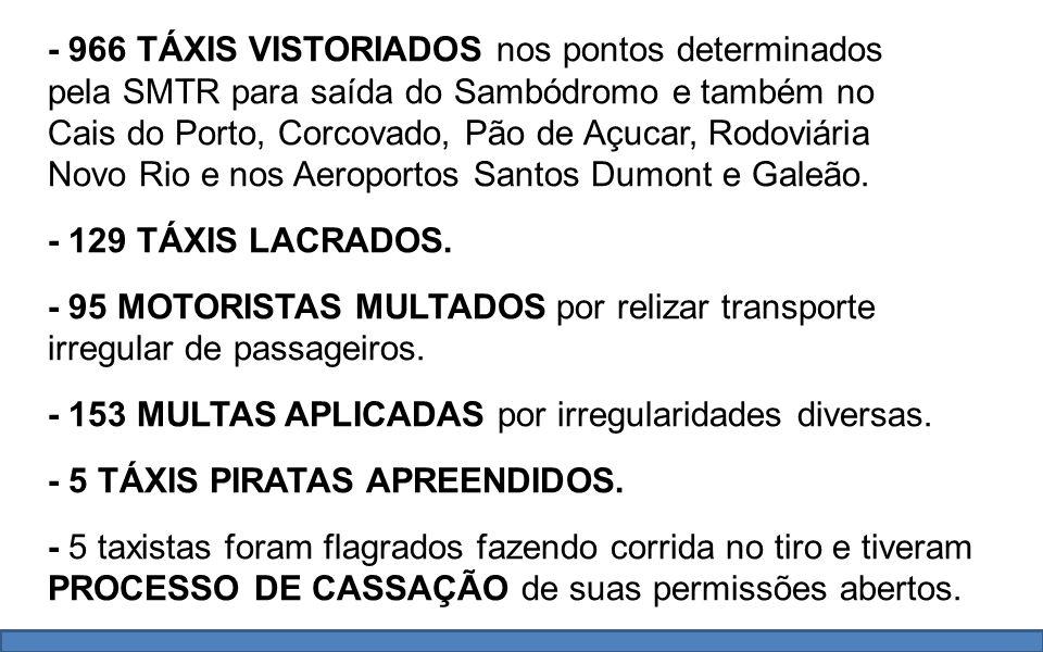 - 966 TÁXIS VISTORIADOS nos pontos determinados pela SMTR para saída do Sambódromo e também no Cais do Porto, Corcovado, Pão de Açucar, Rodoviária Novo Rio e nos Aeroportos Santos Dumont e Galeão.