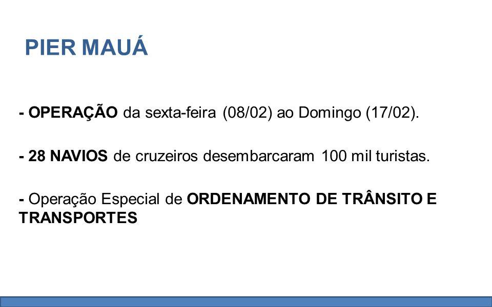 - OPERAÇÃO da sexta-feira (08/02) ao Domingo (17/02).