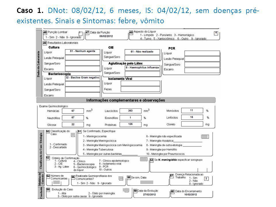 Caso 1. DNot: 08/02/12, 6 meses, IS: 04/02/12, sem doenças pré- existentes.