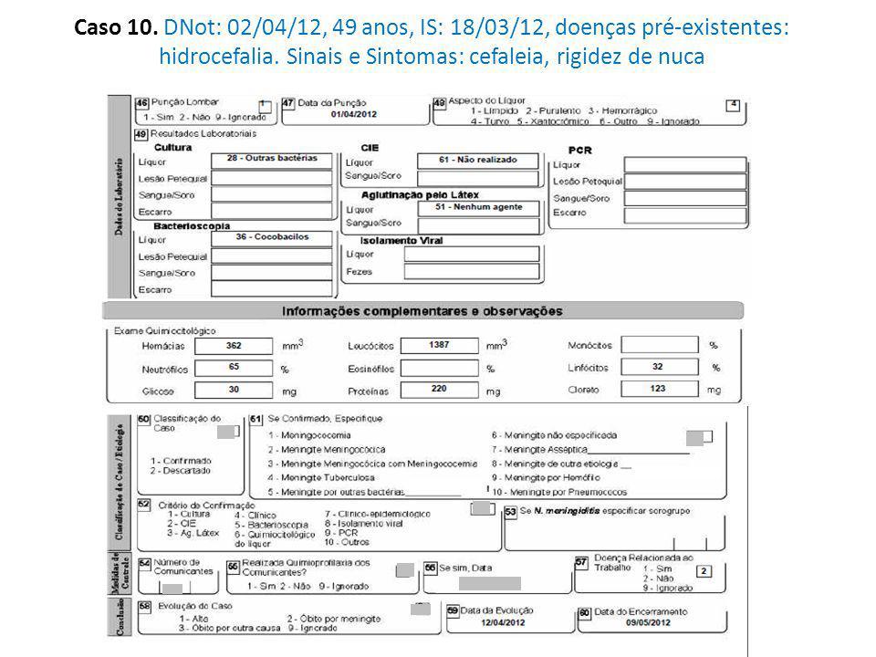 Caso 10. DNot: 02/04/12, 49 anos, IS: 18/03/12, doenças pré-existentes: hidrocefalia.